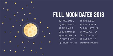 Blue Moon Calendar Moon Phase Calendar Of 2018 187 Plentiful Earth