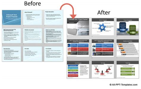 Powerpoint Project Proposal Slides Design Makeover Template For Project Presentation