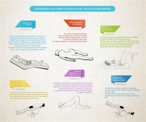 posturas de cama las posiciones anat 243 micas b 225 sicas del paciente encamado