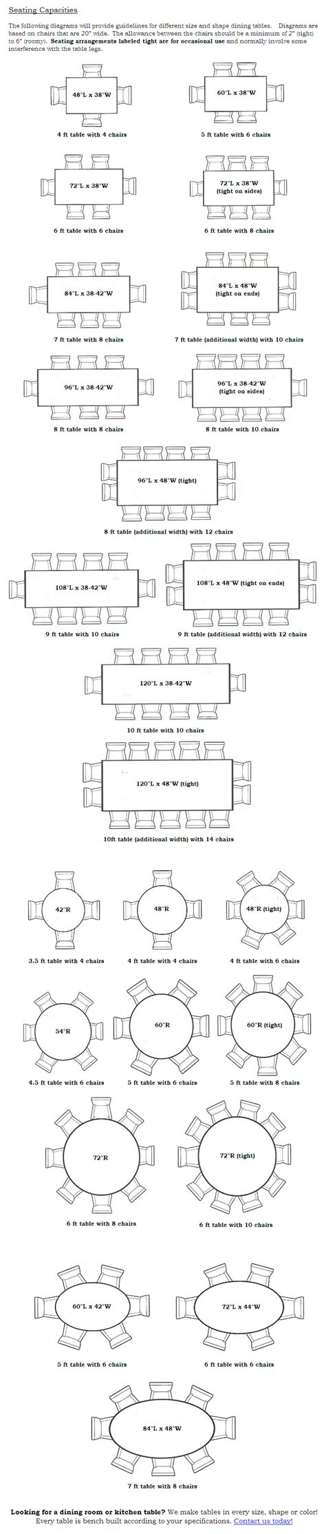 Dining Table Size Guide Dining Table Seating Capacities Chart By Size And Shape We How To Do It