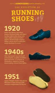 history of running shoes runner s world presents a brief history of the running