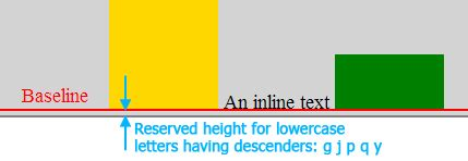 qt layout align bottom html how to align a label to the quot bottom quot of a div in