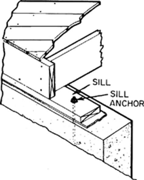 Define Windowsill windowsill article about windowsill by the free dictionary