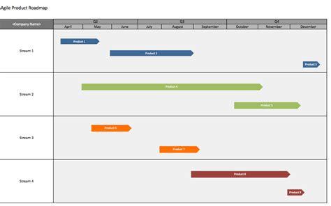 Agile Templates Xpm Consulting Agile Feature Template