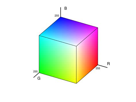 matlab text color drawing 3 d rgb cube model with matlab stack overflow