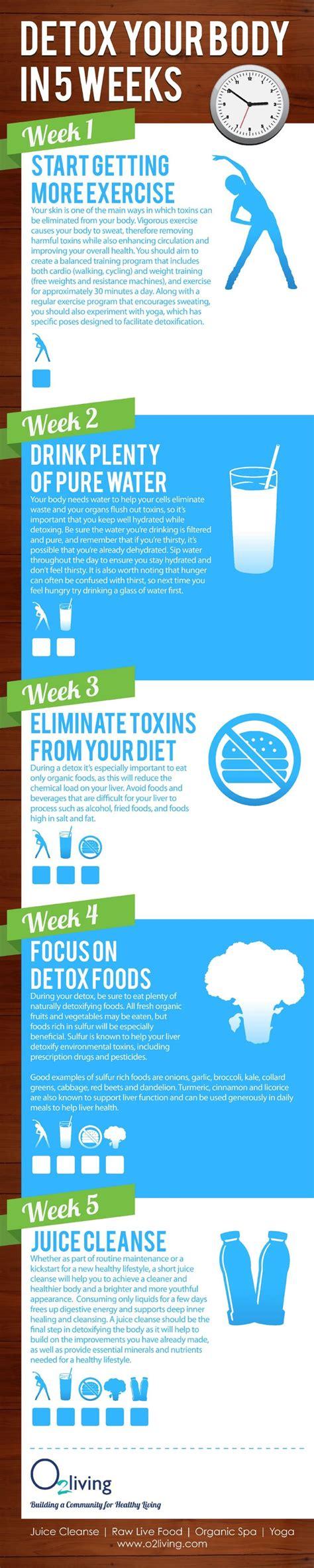 Best Weekend Detox Plan by 25 Best Ideas About Detox On