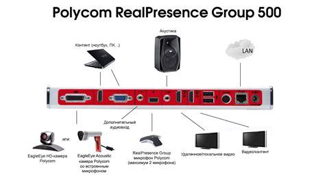 Polycom Rpg 500 by Polycom Realpresence 500 720p