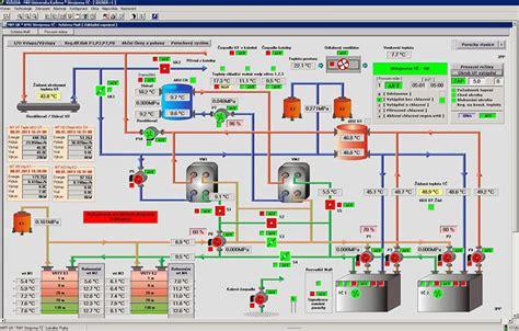 home design software steam 218 spory energi 237 technologick 225 č 225 st 218 spory efektivně