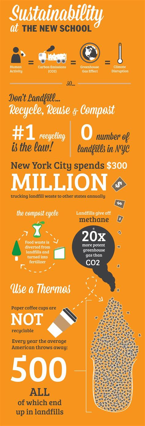 Plastic Detox Infographic by 17 Best Images About Sustainability Concepts And