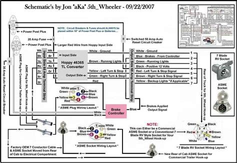tractor trailer wiring diagram tractor free engine image