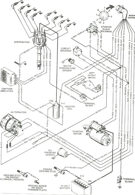 wellcraft boat wiring diagram circuit diagram free