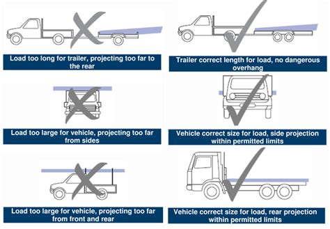 boat registration requirements nsw boat trailer lighting requirements qld decoratingspecial