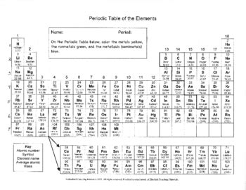 printable periodic table with metals and nonmetals metals nonmetals metalloids worksheet geersc