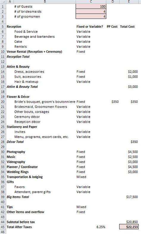 Mba Nyc Cost by The Budget Buster The Wedding Guest Wedding Mba