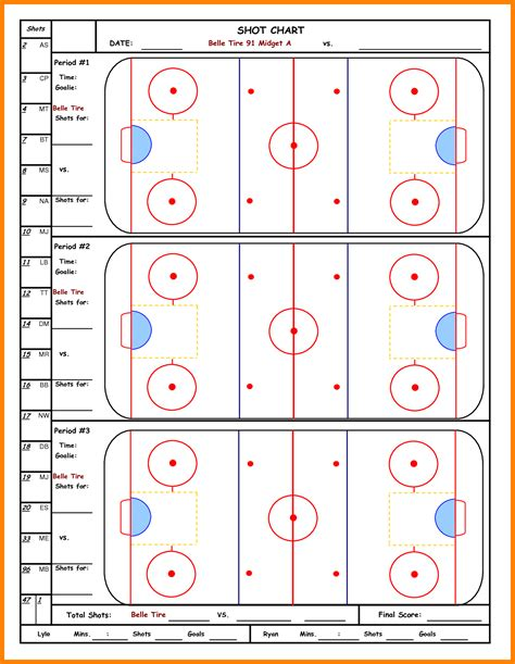 8 hockey practice plan template formatting letter