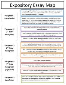 Explanatory Essay Format by Expository Essay Map