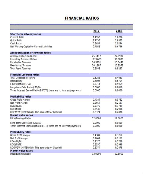 financial summary template personal financial statement