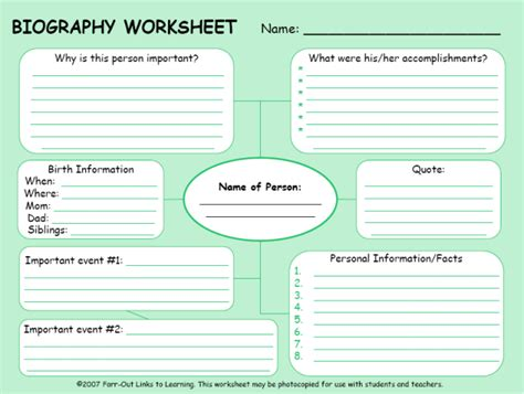 famous person biography graphic organizer people who made a difference our bilingual blog