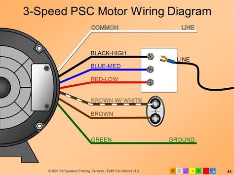 psc motor wiring diagram efcaviation