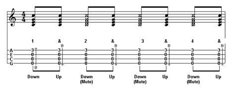 tutorial gitar kentrung kunci gitar kentrung belajar cord ukulele uceng999 also