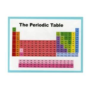 Periodic Table Puzzle by Periodic Table Puzzle Learning