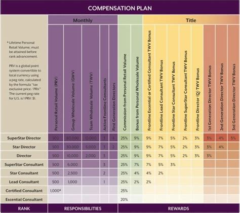 How Much Do Mba Conusltants Get Paid By The Hour by How Much Money Can I Make Selling Scentsy Scentsy Candles