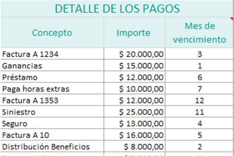 Planilla De Excel Para Previsiones De Pagos | planilla de excel para previsiones de pagos