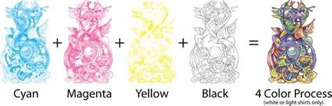 4 color process screen printing graphic design terms a graphic interpretation