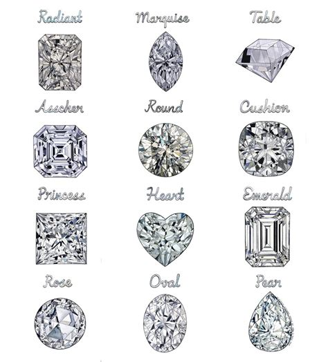 how to choose the cuts of your engagement ring