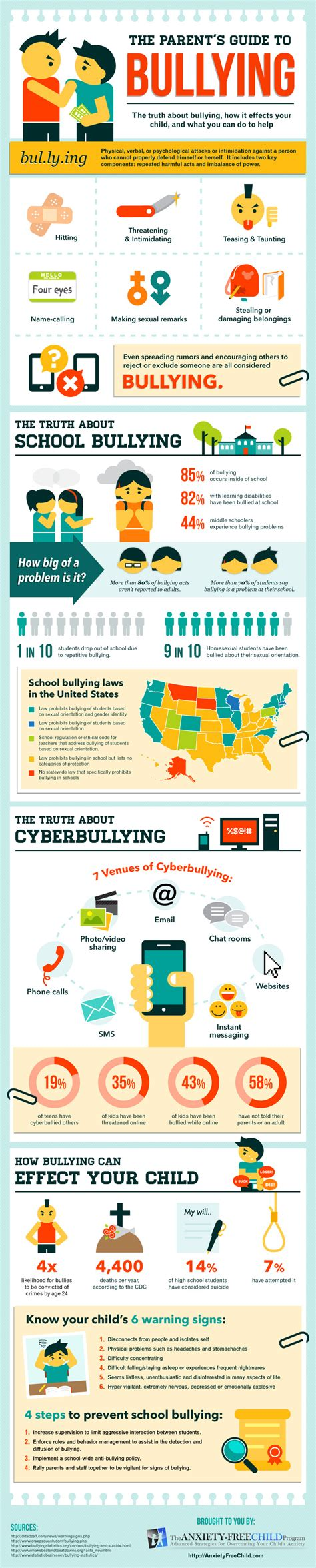 Or Parents Guide The Parents Guide To Bullying Infographic E Learning Infographics