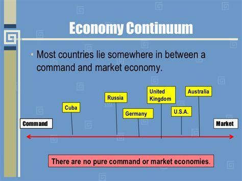 Market Economy Vs Command Economy Essay by Essays On The Russian Economic Syst