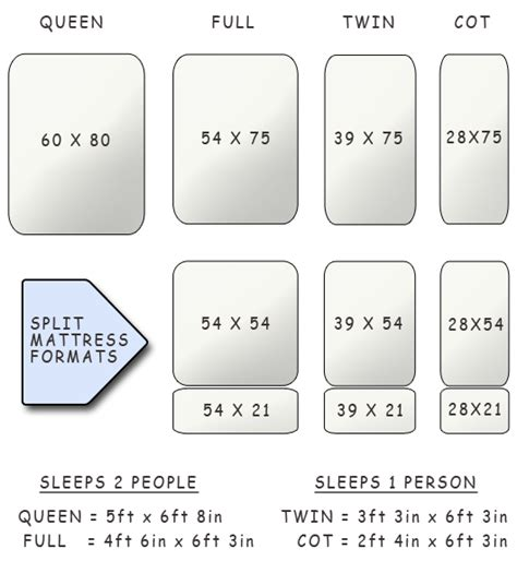 dimensions of futon futon matress sizes