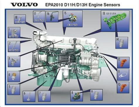 free manual for a d12 volvo engine autos post