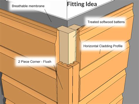 Fixing Shiplap Timber Cladding Western Red Cedar Fascias And Cladding Corner Pieces
