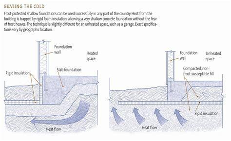 11 Pictures Concrete Slab House Plans   House Plans   23346
