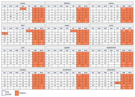 Calendario Cartera 2015 Calendario Bolsa 2015 191 Qu 233 D 237 As Abre Y Cierra La Bolsa En