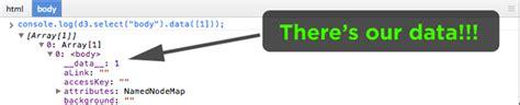 console log data binding data to dom elements dashingd3js