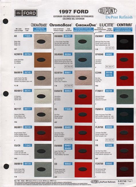 dupont imron 5000 paint color chart autos weblog motorcycle review and galleries