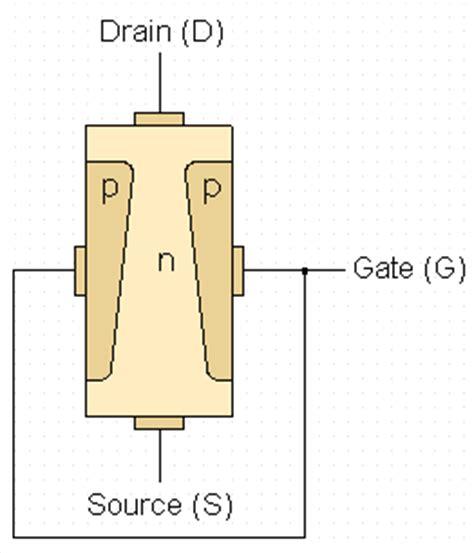 transistor gate widerstand feldeffekttransistoren