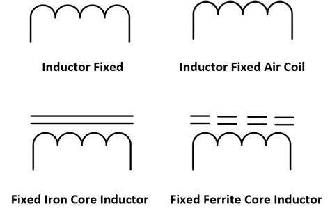 electrical symbol for inductor seekfer
