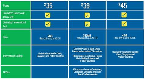 lyca mobile network coverage lyca mobile master wireless shop