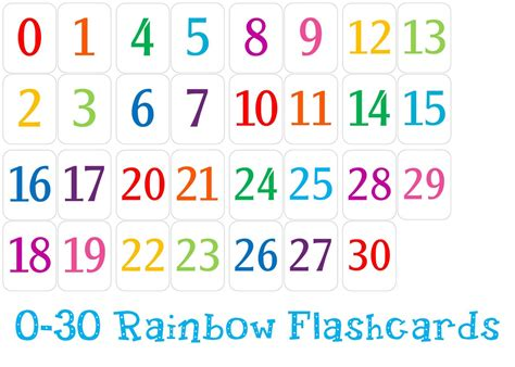 printable mini numbers free printable number chart 1 30 activity shelter