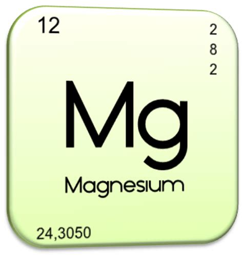Magnesium Periodic Table by What That Is Telling You Hip Healthy