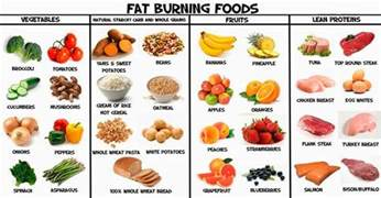 healthy food list for weight loss what is the best food to eat to lose weight
