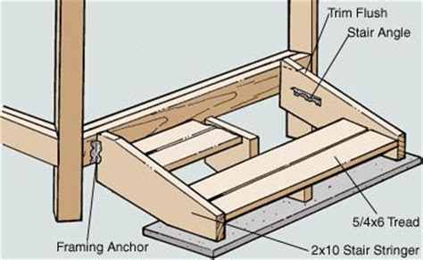 4 Sided Roof Construction 85 Best Images About Gazebos On
