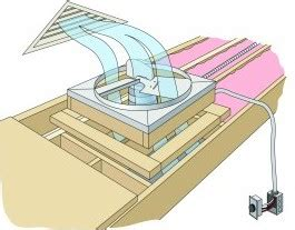 whole house fan calculator how to install a whole house fan pro construction guide