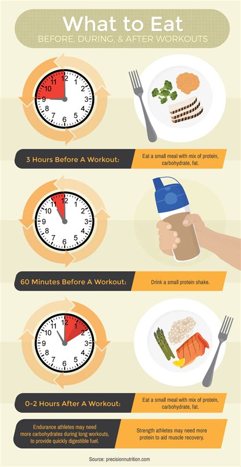 protein before workout when to drink protein shakes fix