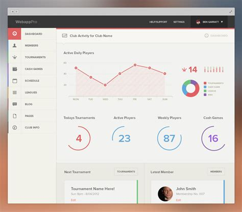 20 awesome dashboard designs that will inspire you 20 awesome dashboard designs that will inspire you idevie