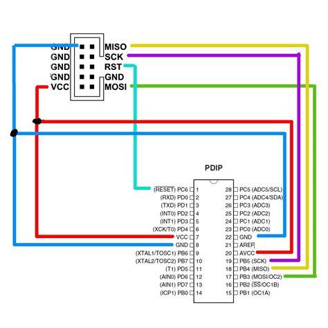 Usbasp V2 0 usbasp v2 0 programowanie atmega8 elektroda pl