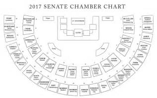 us senate floor plan seating chart